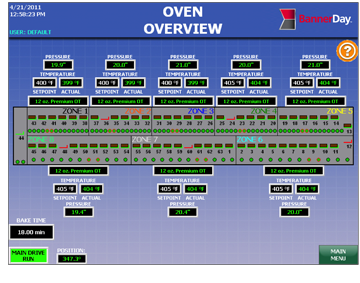 5b-Overview 22
